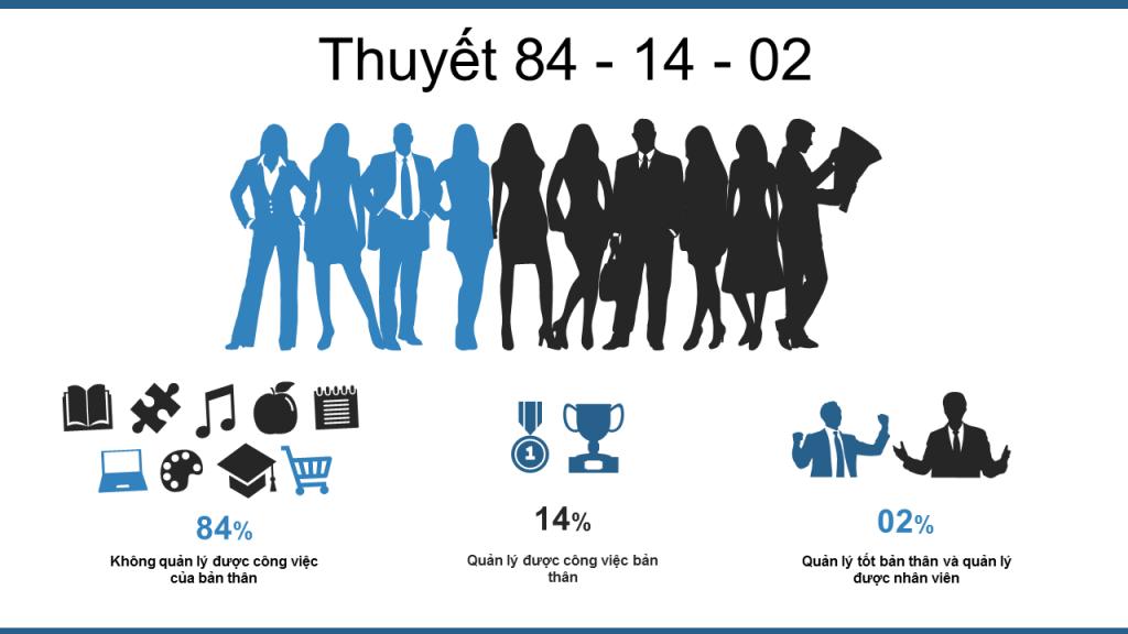 Thuyet-84-14-02