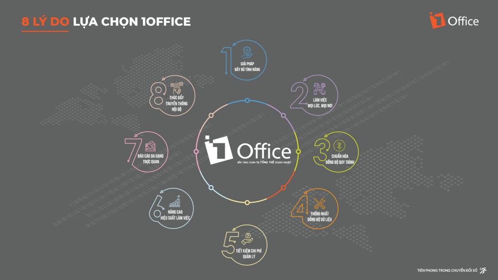 Cùng 1Office giúp bạn xây dựng hệ thống KPI !