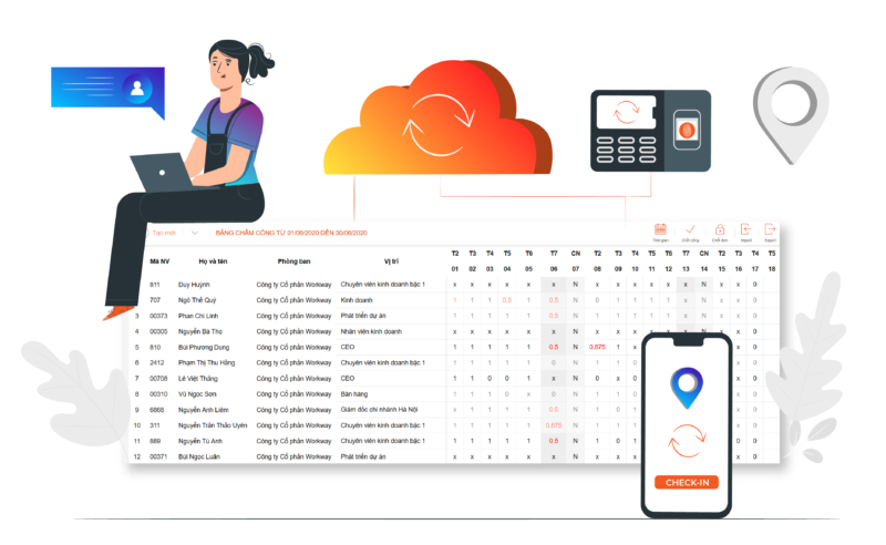 phần mềm quản lý hồ sơ nhân sự