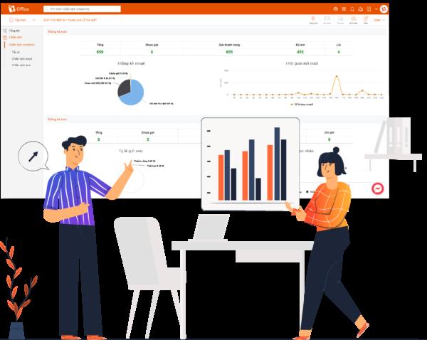Phần mềm quản lý chiến dịch Marketing