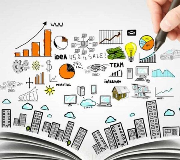 xây dựngquá trình marketing
