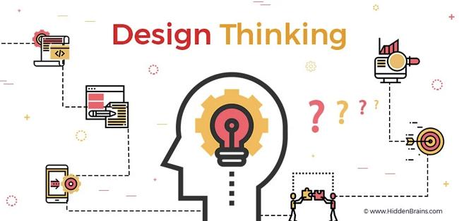 Với tư duy thiết kế, bạn có thể tìm ra những cách mới đáp ứng nhu cầu của người dùng một cách tốt hơn.