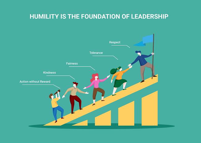 Người lãnh đạo theo triết lílãnh đạo phục vụ nhắm tới việc giúp đỡ cấp dưới và giúp họ phát triển