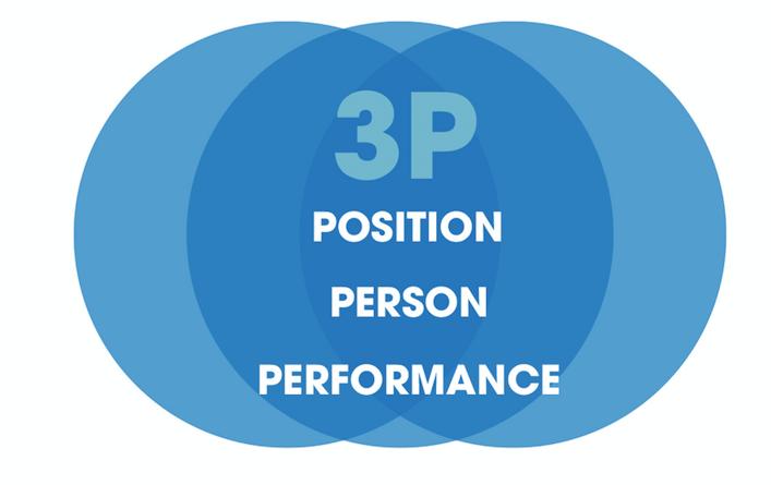 Lương 3p là hệ thống lương quy định thu nhập cho người lao động được chi trả dựa trên 3 yếu tố cơ bản
