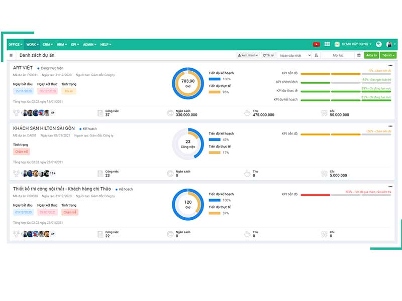 Phần mềm quản lý Fastwork