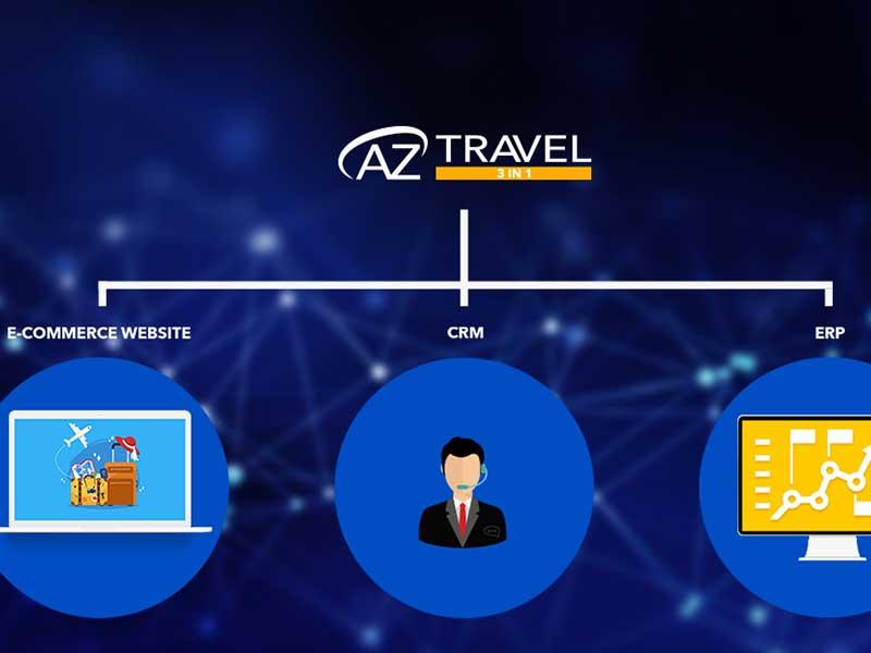 Phần mềm AZ 3 Travel in 1