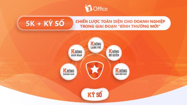 Biện pháp 5K+Ký số cho doanh nghiệp Việt