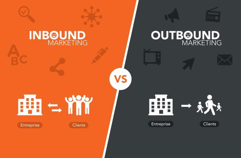 Inbound outbound là gì? Sự khác biệt giữa inbound và outbound